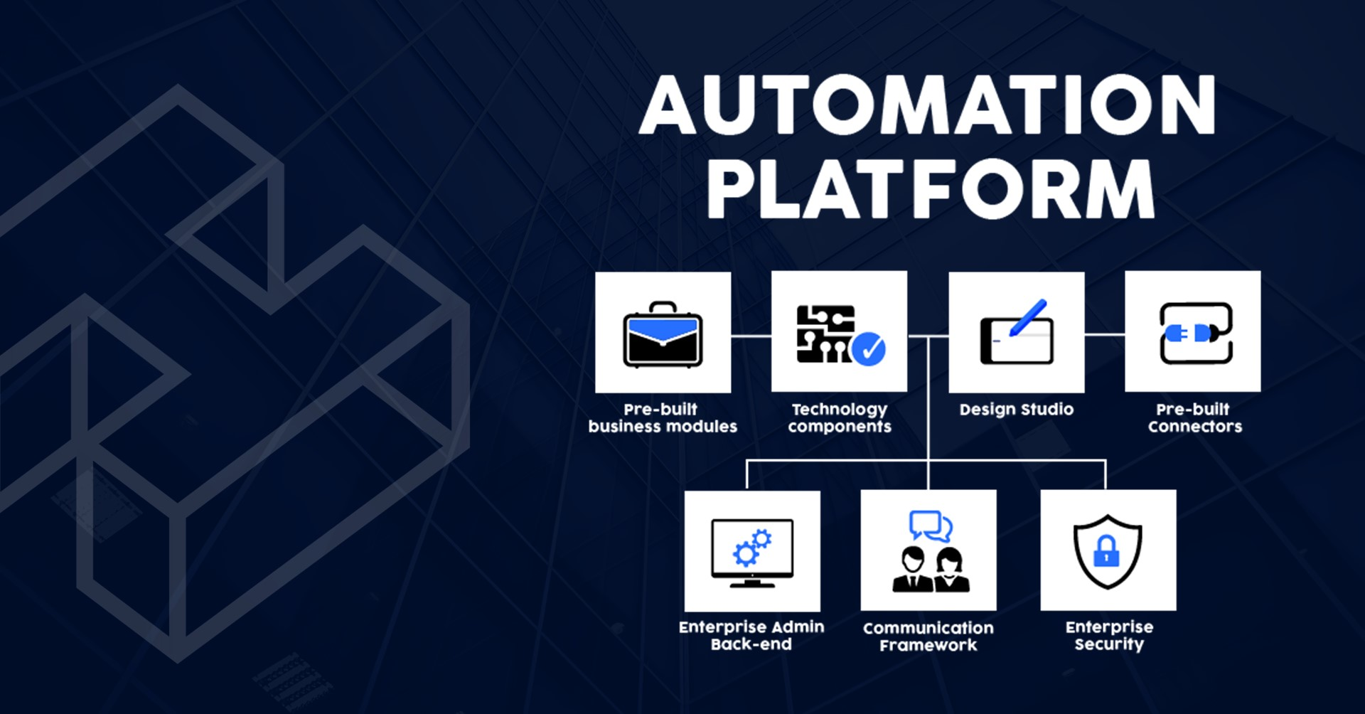 HokuApps Automation Pillars help Deploy Technology Solutions in Weeks