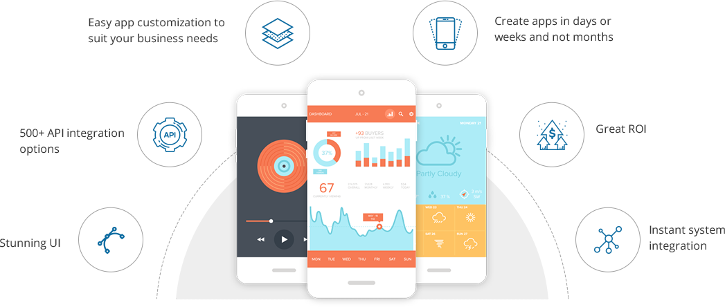 Benefits of Android Application Development Services, Company